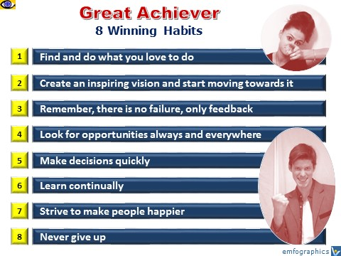 Be a Great Achiever: Devel 8 Winning Habits To Achieve Great Success (emfographics, Dennis Kotelnikov, Julia Vostrilova)