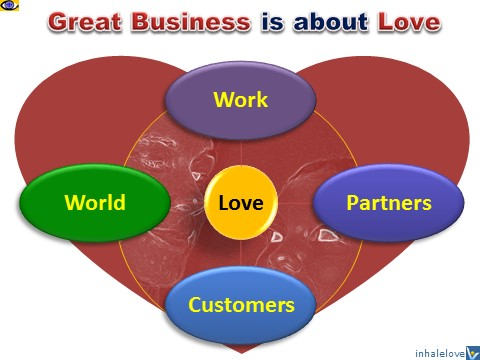 Happy Business, Planet of Loving Creators, Innompic Games, Love, Vadim Kotelnikov, dennis Kotelnikov, Денис Котельников