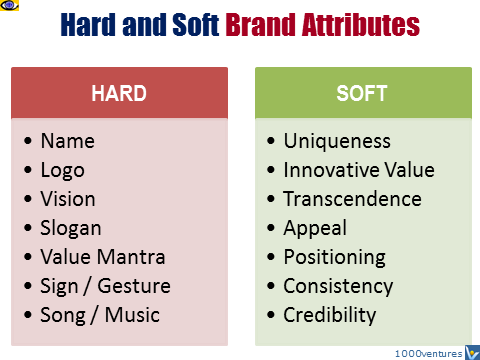Brand Attributes: Hard and Soft