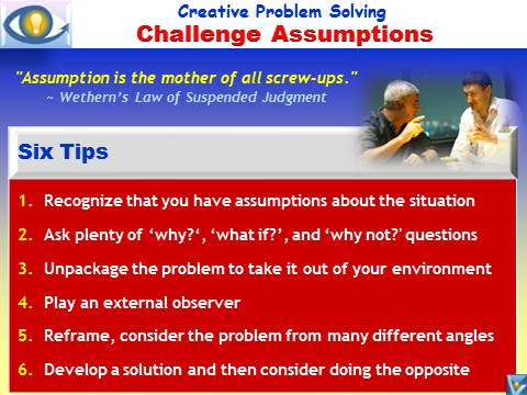 Challenge Assumption - Creatinve Problem Solving CPS