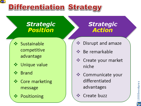 Differentiation Strategies - Strategic Position Action
