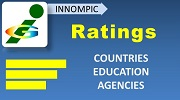 Innompic Ratings - persons, universities, countries, World champions in entrepreneurial creativity & value innovation