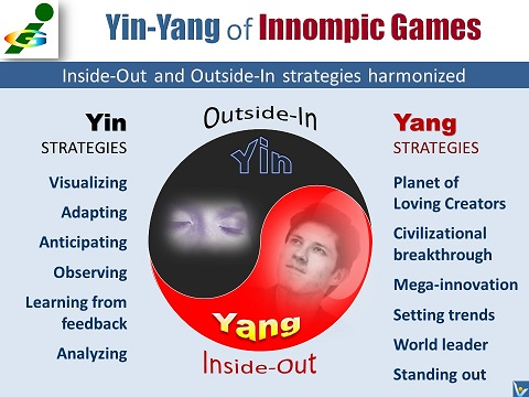 Yin and Yang Strategies of Innompic Games