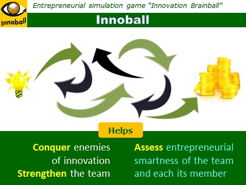 Innoball, Innovation Football, Brainball, entrepreneurial simulation game, Innompic Games, how to create breakthrough innovations
