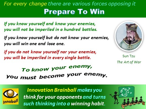Art of War: Know Your Enemy, Sun Tzu, Innovation Football