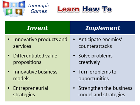 Innompic Games Learning Benefits - how to invent and commercialize invention
