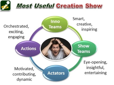 Most useful Creation Show: Innompic Games - how to create radical innovations