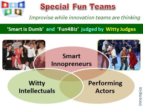 Innompic Fun Teams: Smart Is Dumb, Fun4Biz, witty entrepreneurs, performing actors