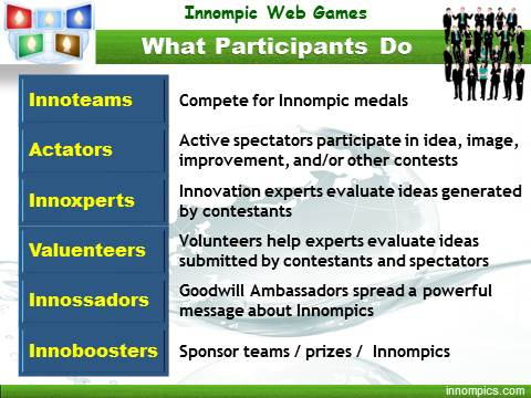 Innompics Participants: Innompic Web Games - What Participants Do