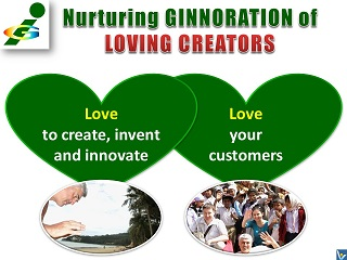 Loving Creators, Innompic Games, nurtuting innovators, global innovation accelerator, Vadim Kotelnikov