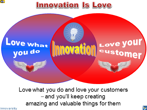 Innovation is Love, Innompic Games, The planet of Loving Creators, Vadim Kotelnikov
