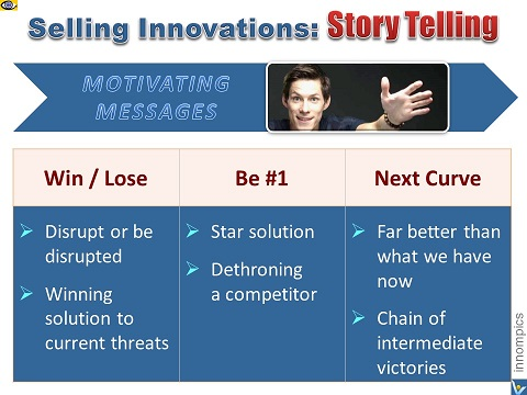 New Product Marketing: TELLING a STORY, Innompic Contest Show, how to create customers for innovation