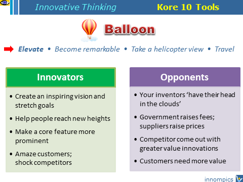 10 KITT: Baloon - innovators and enemies of innovation