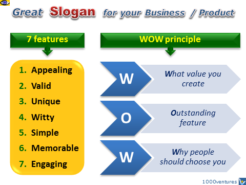 Great Slogan - how to create, 7 features, WOW principle