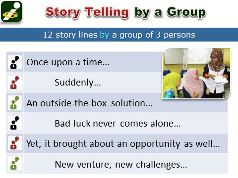 Innovation Success Story Telling by a Group, Innovation Football mini-game