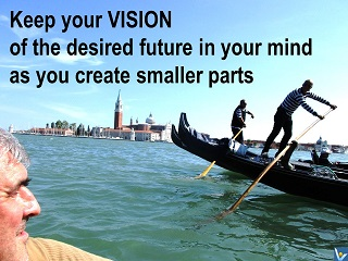 Great Vision quotes, Vadim Kotelnikov, innovation, creating future