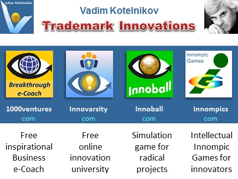 Vadim Kotelnikov trademark innovations